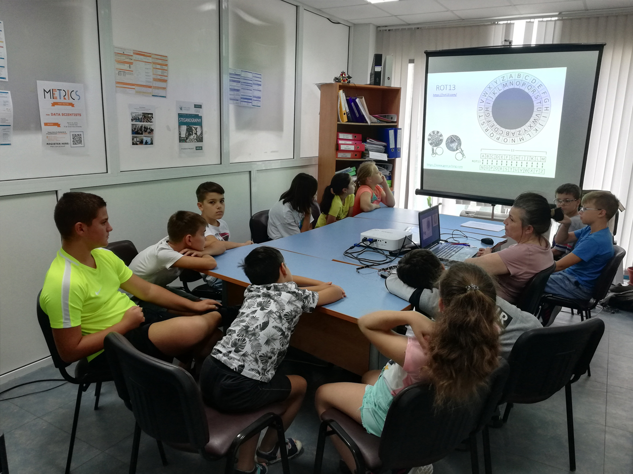CyberSecurity for kids at varna free university
